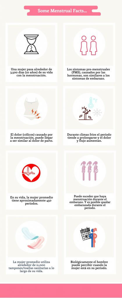 infografia-menstrual-facts
